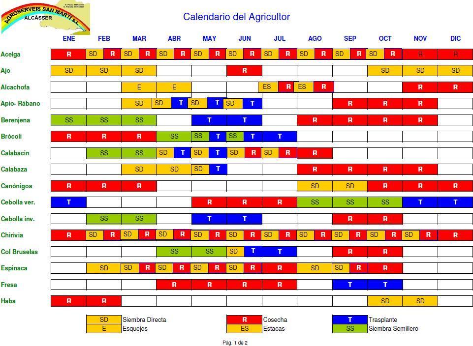 calendario_agricultor
